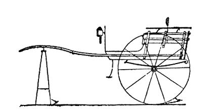 Kutschentyp Land Dogcart